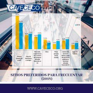 camilo ibrahim issa - Camilo-Ibrahim-Issa-Cavececo-muestra-indicadores-de-preferencias-en-centros-comerciales-2
